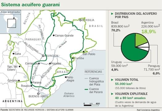 ACUIFERO-GUARAN%25C3%258D-RCA[1]